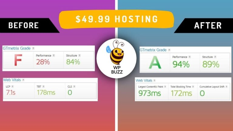 Don't Miss This Amazing WordPress Hosting Deal – WP Buzz Review